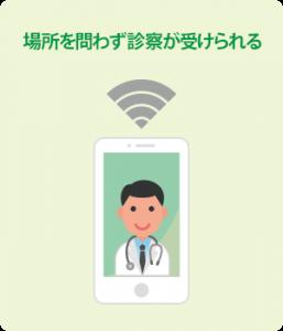 オンライン診療の特徴3