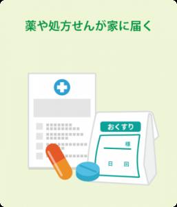 オンライン診療の特徴5