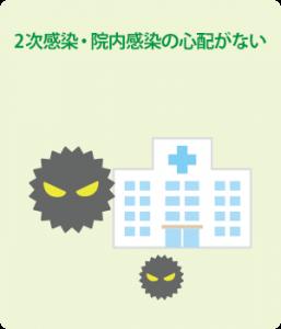 オンライン診療の特徴6